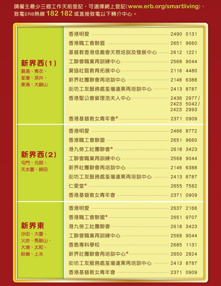 CNY-2013-P5