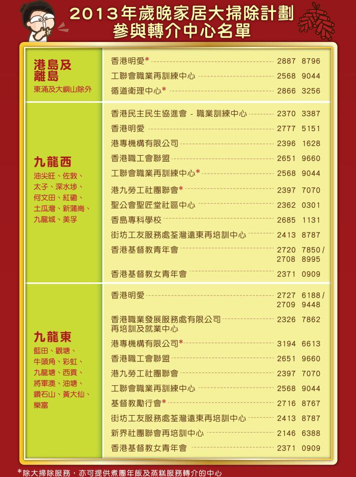 CNY-2013-P6